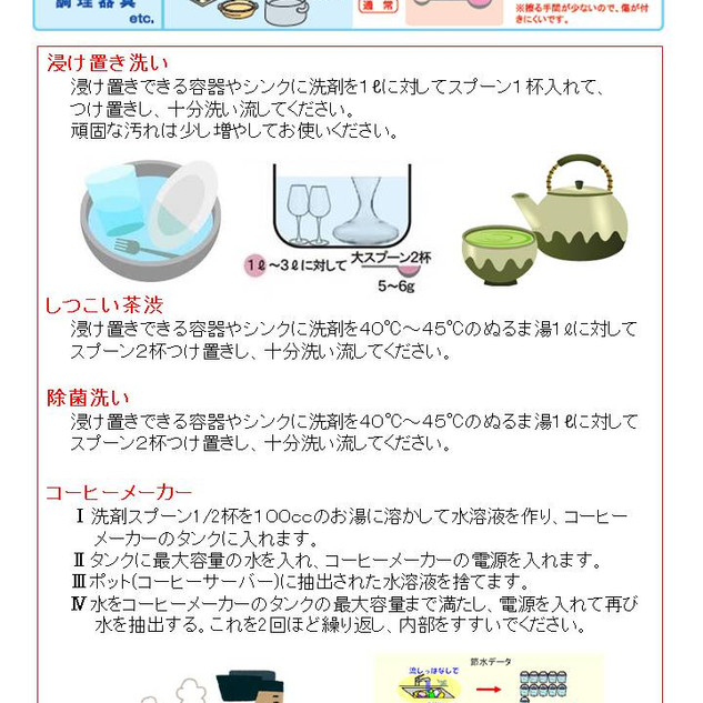 ①食器.jpg