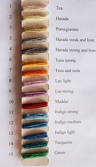 A shade card showing colours from natural dyes