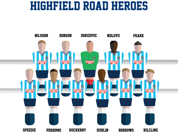 COVENTRY CITY 1987.png