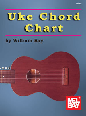 Uke Chord Chart : Mel Bay
