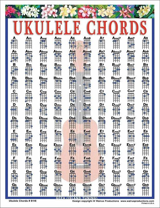 Laminated Ukulele Chord Chart