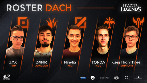 ROSTER DACH