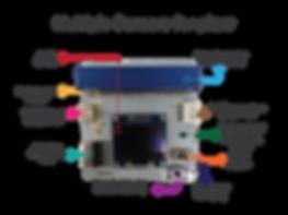 Multiple Sensor Board_Plant-01.png