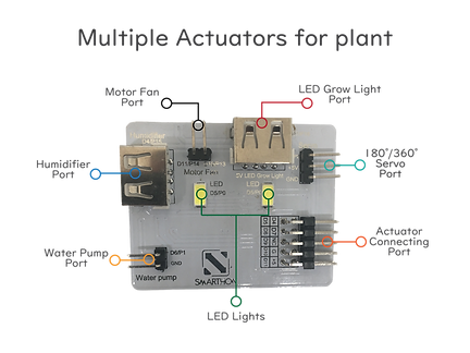 Multiple Actuator Board_Plant-02.png