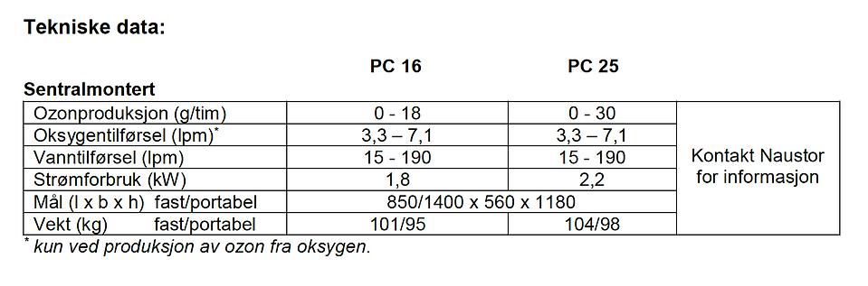 Skjermbilde 2020-05-05 kl. 13.56.51.png