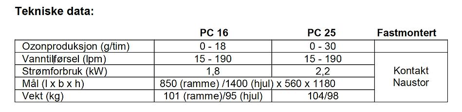 Skjermbilde 2020-05-05 kl. 12.58.46.png