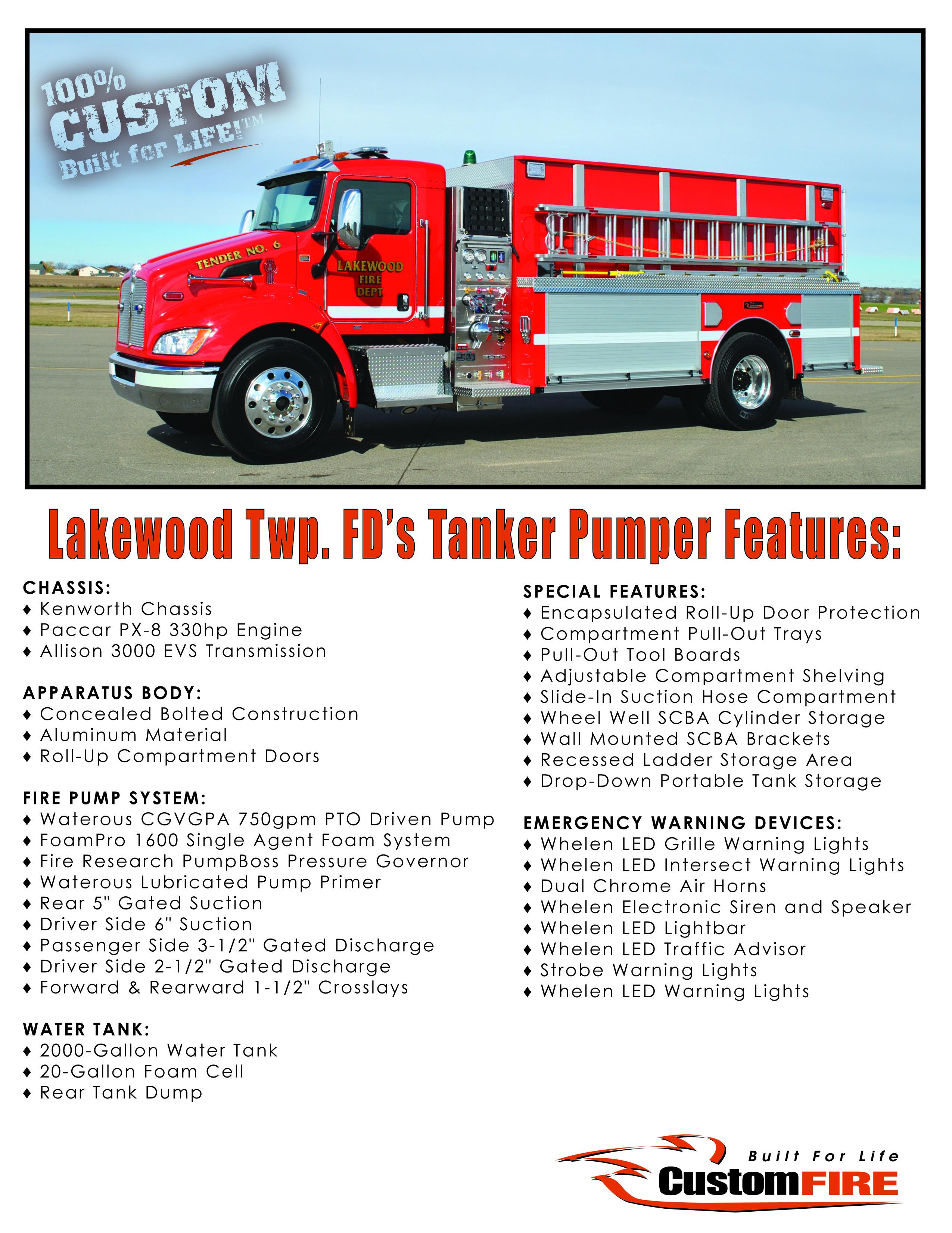 Lakewood Twp MN Vital Stats