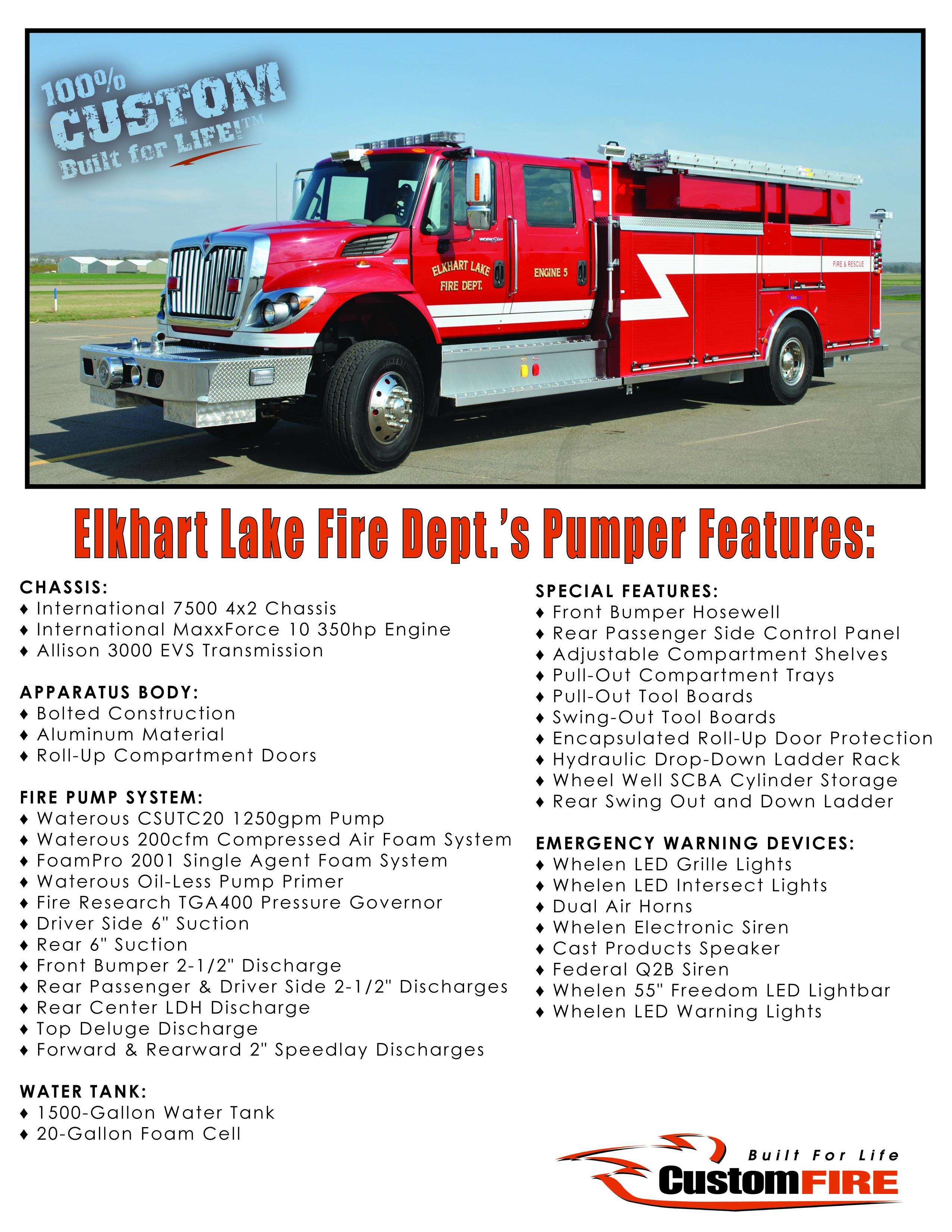 Elkhart Lake WI Vital Stats