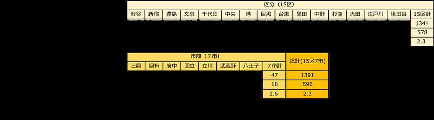 集計結果(訂正版).png