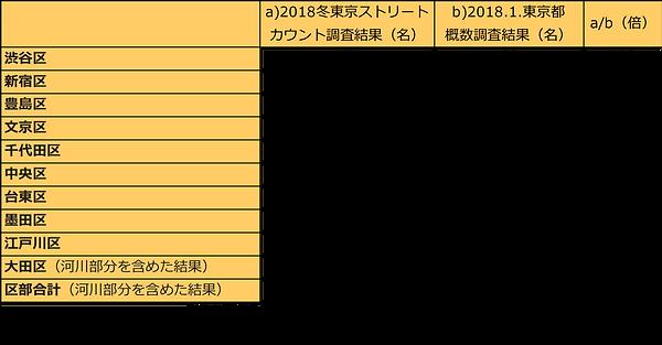 2018冬調査結果.png