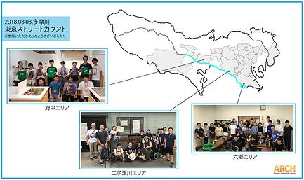 20180803多摩川_地図+写真.png