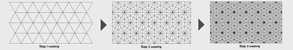5 Barycentric subdivision - Weaving.jpg