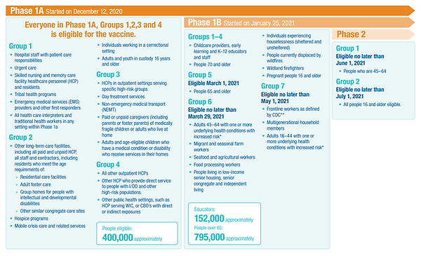 OHA Guidelines page 1.PNG