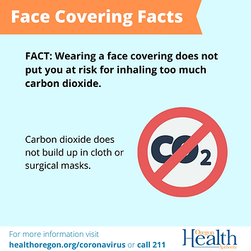 Face Covering Facts 1_English.png