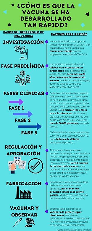 Desarrollo de una vacuna (online).jpg