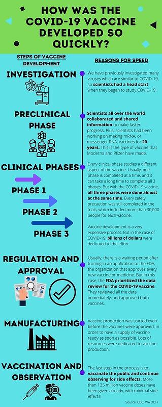Vaccine development (online).jpg