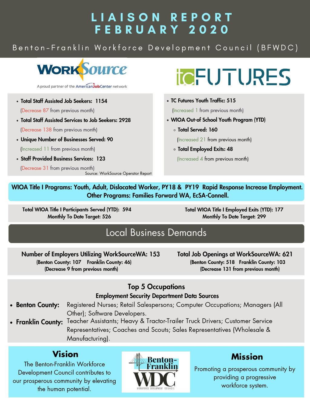 Benton Franklin Christmas Lights 2020 News/Press Releases   Benton Franklin WDC