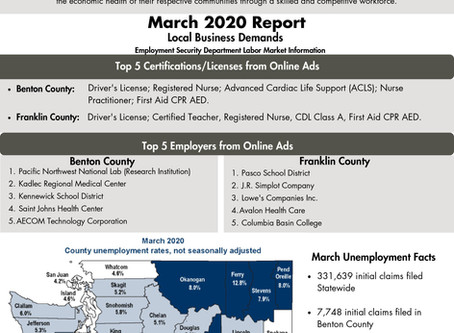 March 2019 BFWDC Liaison Report