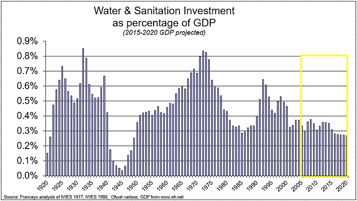 EconomicDevelopment&WaterSan4.PNG
