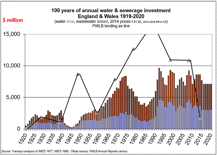 EconomicDevelopment&WaterSan3.PNG