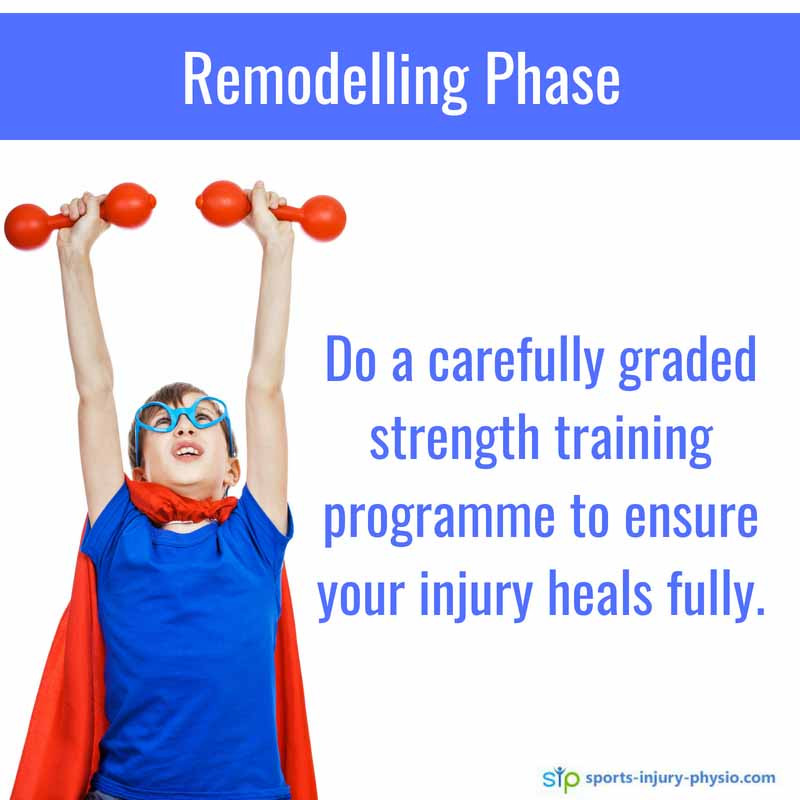 Do a carefully graded strength training programme to ensure your injury heals fully.