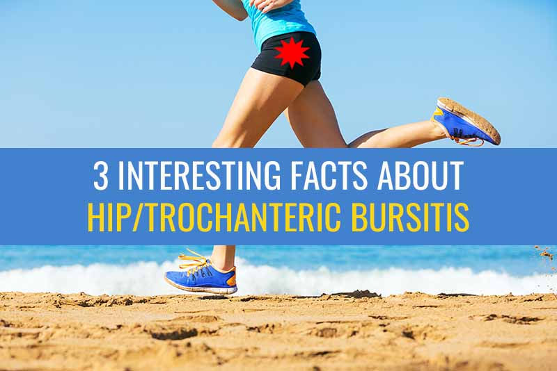 3 Interesting facts about Hip/Trochanteric Bursitis | Sports Injury Physio