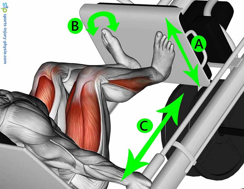 Picture indicating the different ways in which you can place your feet on the plate of the leg-press machine.