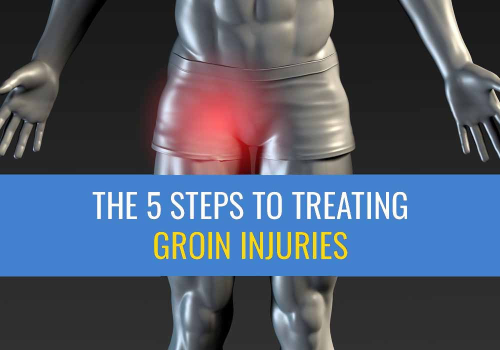 "Picture of man with pain in his groin and text saying "" The 5 steps to treating groin injuries"""