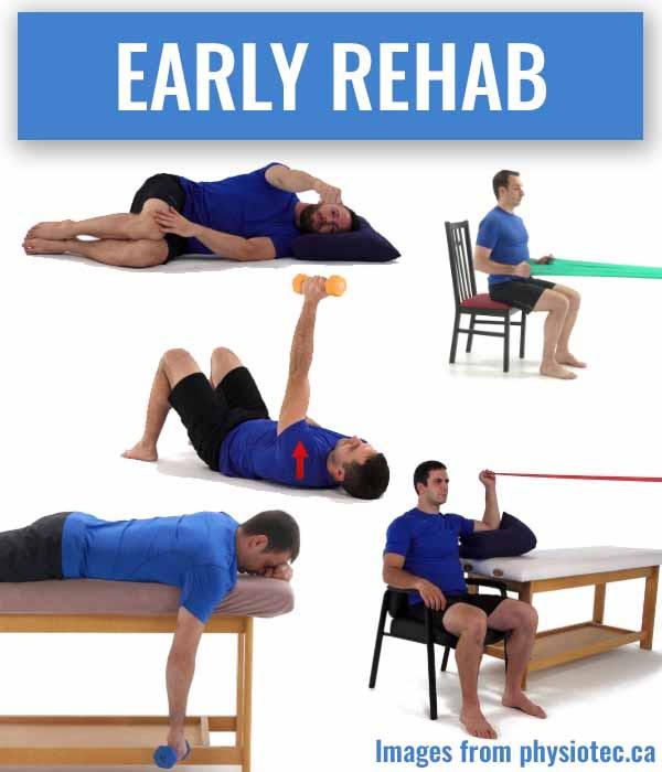 Exercises for SLAP 2 lesions