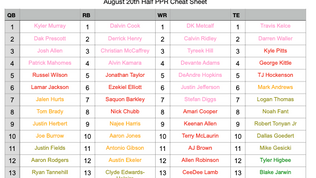 August 26th Updated Draft Cheat-Sheet