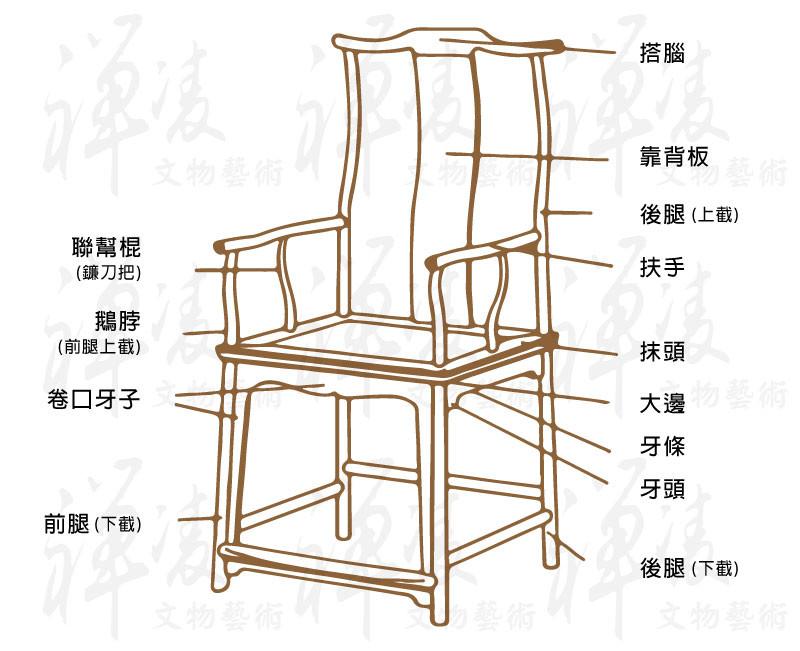 禪凌文物藝術-古董傢俱 - 官帽椅
