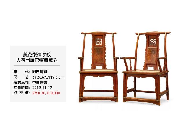 2019 中國嘉德 黃花梨福字紋大四出頭官帽椅(成對)