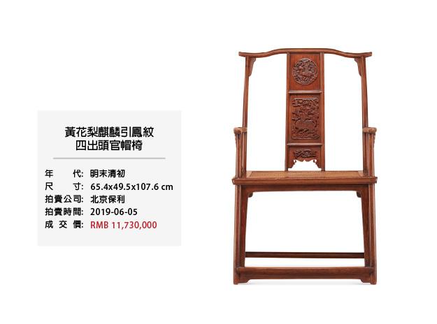 2019 北京保利 黃花梨麒麟引鳳紋四出頭官帽椅