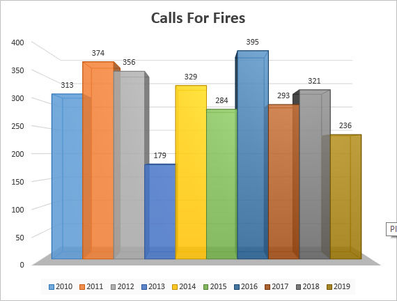 FireStats2019.jpg