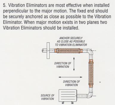 Vibration-Eliminators---d-5.png