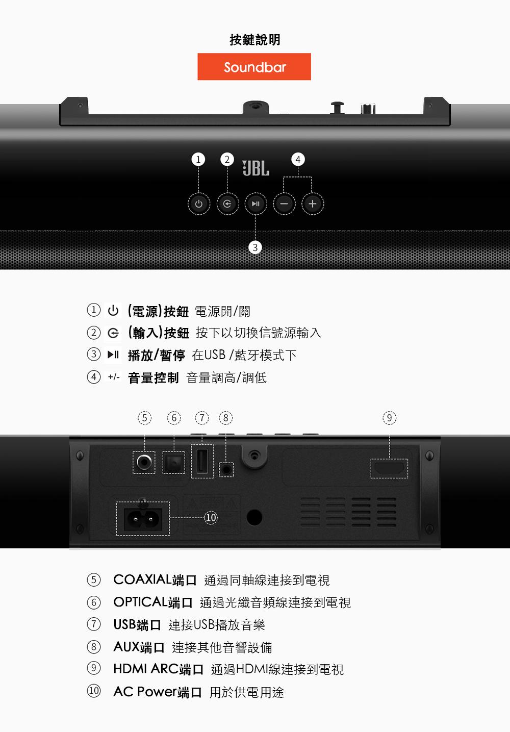 JBL-CINEMA-KTV350-Catalogue-(繁體中文)9.png