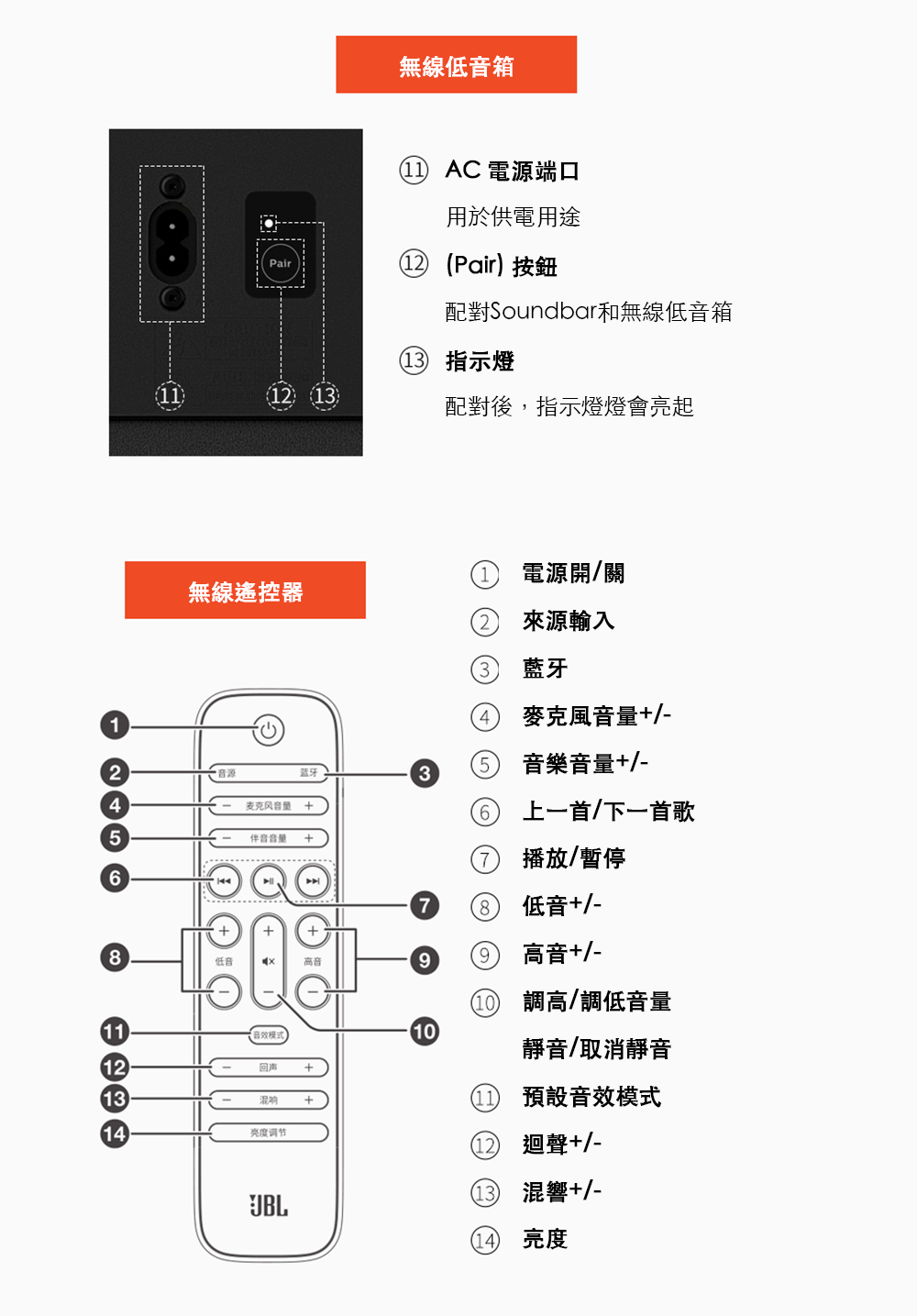JBL-CINEMA-KTV350-Catalogue-(繁體中文)10.png