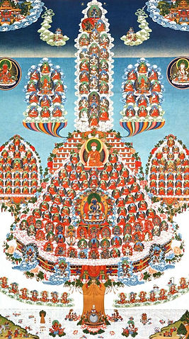 Refuge Tree of the Drikung Kagyu Lineage