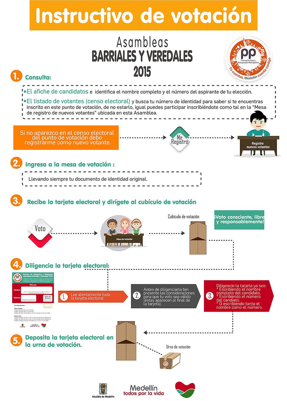 11_Votacion_PP_2015.jpg