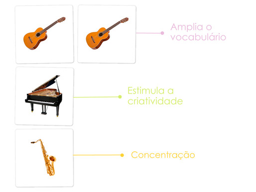 Flashcards - Instrumentos Musicais
