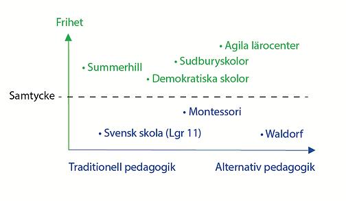 frittlarande_graf.png