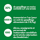 Infographie Axibio.png