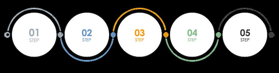 workflow-steps-2.png