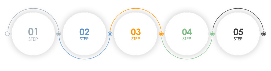 workflow-steps-2.png