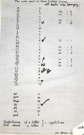 My edited Anne Lister code index .jpg