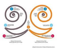 Spirale numérologique.jpg