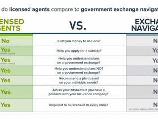 Why you should use a agent to buy your health insurance.
