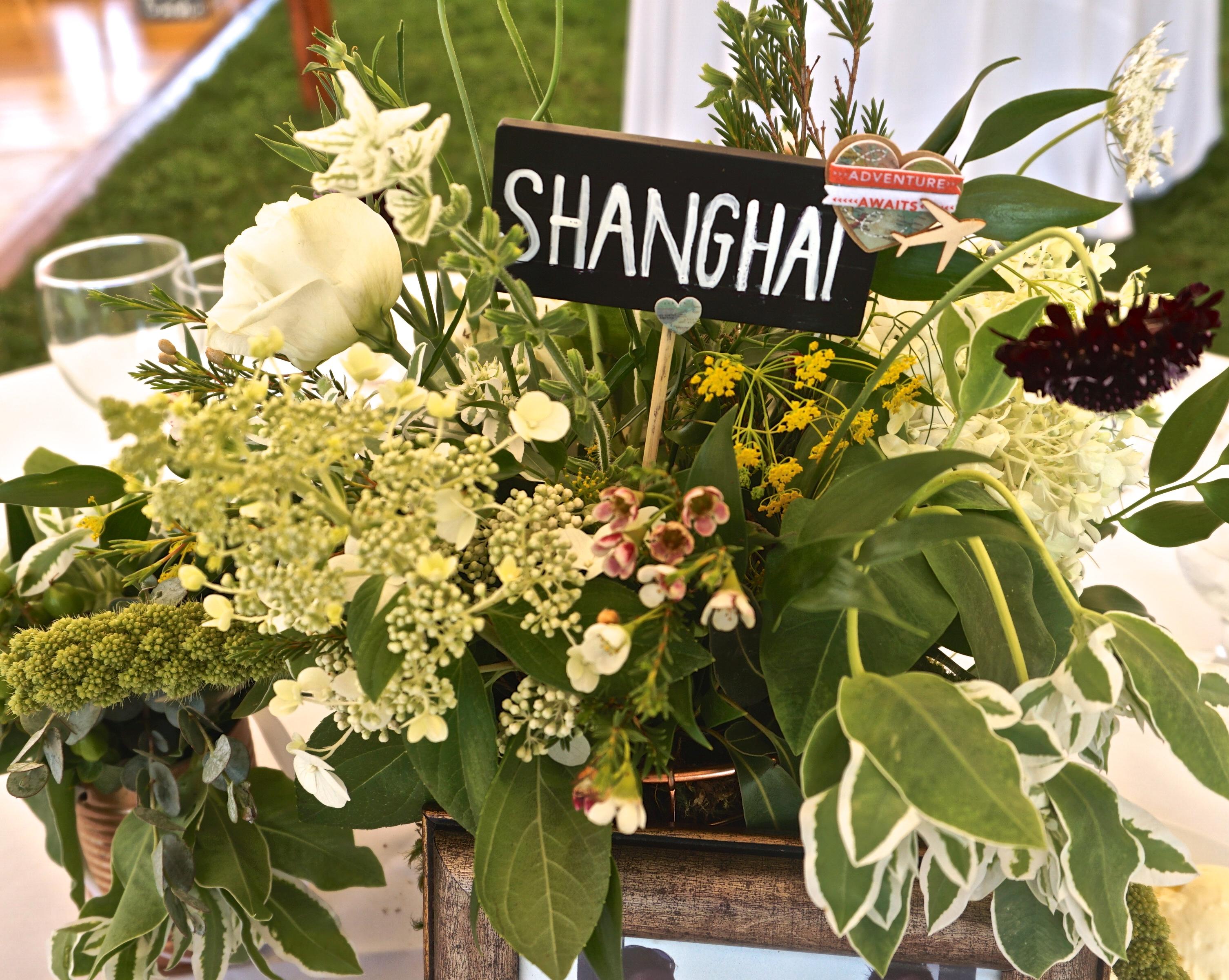 That's Shanghai