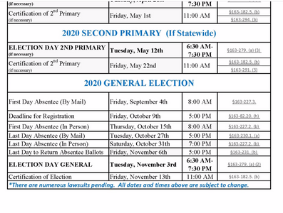 Important NC Voting Dates