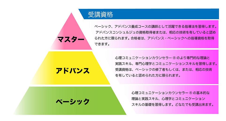 大安ピラミッド(190521).jpg